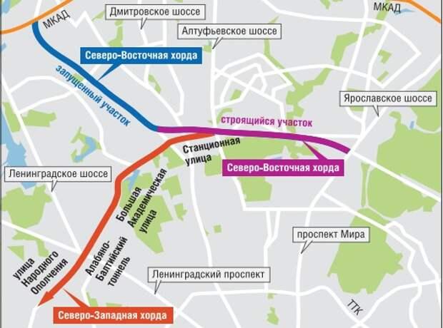 Прямую дорогу из Щукина до Ярославки откроют в будущем году