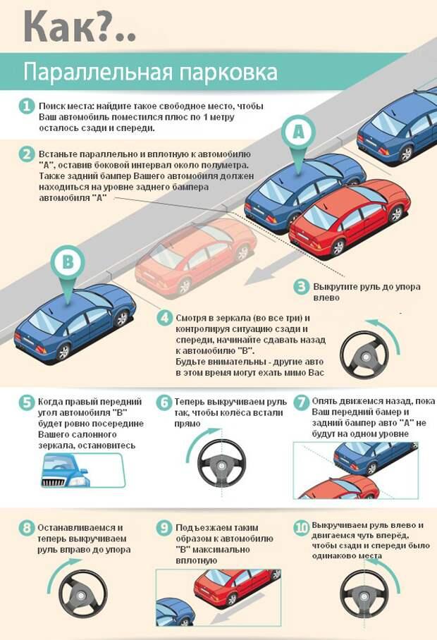 25 важных и нужных шпаргалок для автомобилистов Шпаргалки, автомир, автомобилистам, важное, интересное, на заметку