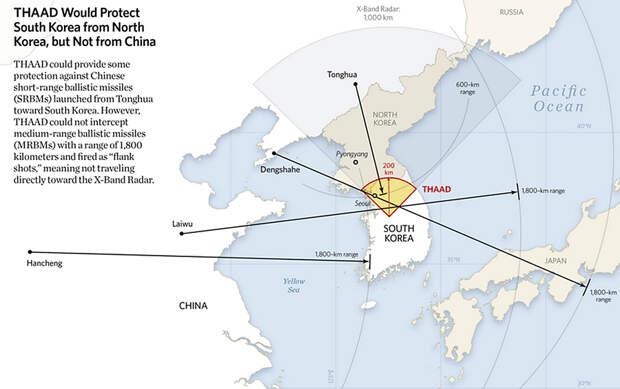 Южная Корея в шоке от санкций Китая