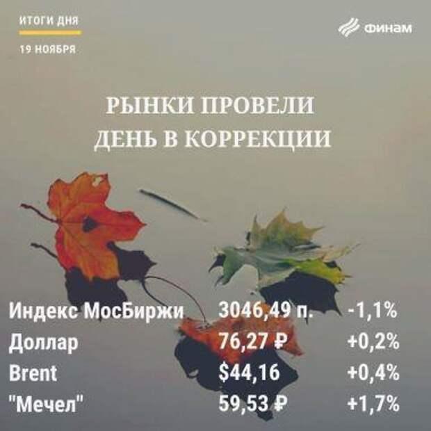 Итоги торгов четверга, 19 ноября: Коррекция на фондовых рынках набирает обороты