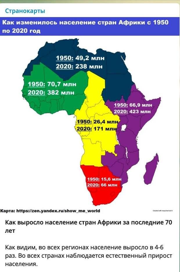 Как выросло население Африки за последние 70 лет