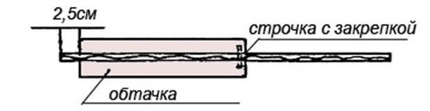 Изготовление вытачного шнура