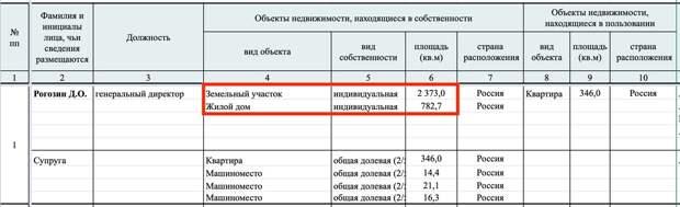 Дом вместо космодрома — Рогозин приобрел поместье за полмиллиарда