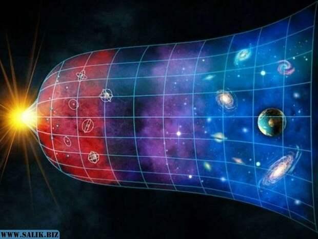 Модель вселенной.