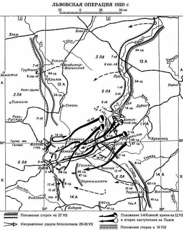 Битва за Львов. Неудача Красной армии в Галиции