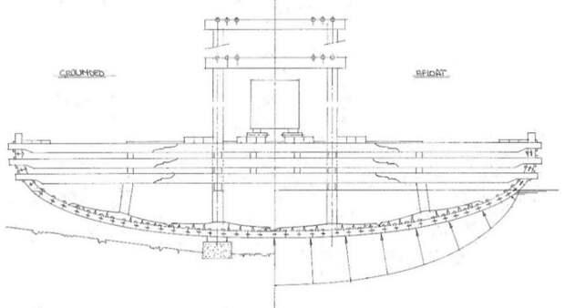 Рис. 12. Основной шпангоут (автор). Слева — на грунте во время погрузки, справа — на плаву