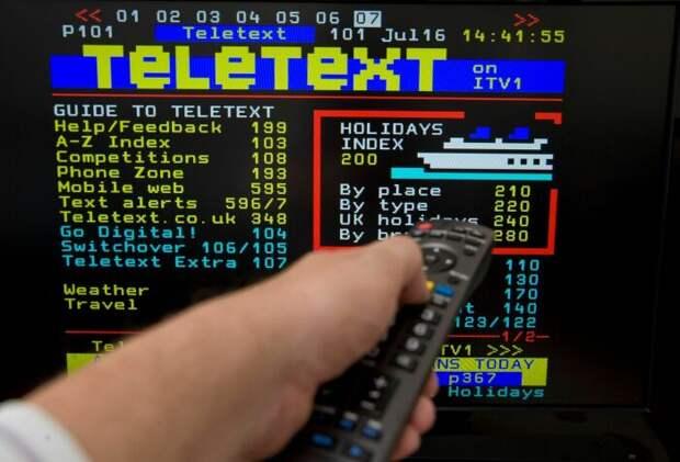 Каждый раздел телетекста имел определенный цвет, соответствующий кнопке на дистанционном пульте / Фото: Pinterest