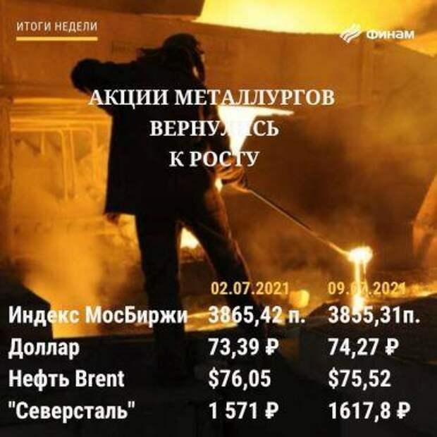 Итоги пятницы, 9 июля: Российский рынок осторожничает перед выходными