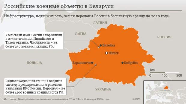 Юление продолжается. Лукашенко не хочет видеть у себя военные базы РФ