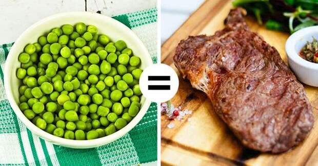 Продукты, от которых нельзя отказываться даже на самой жесткой диете