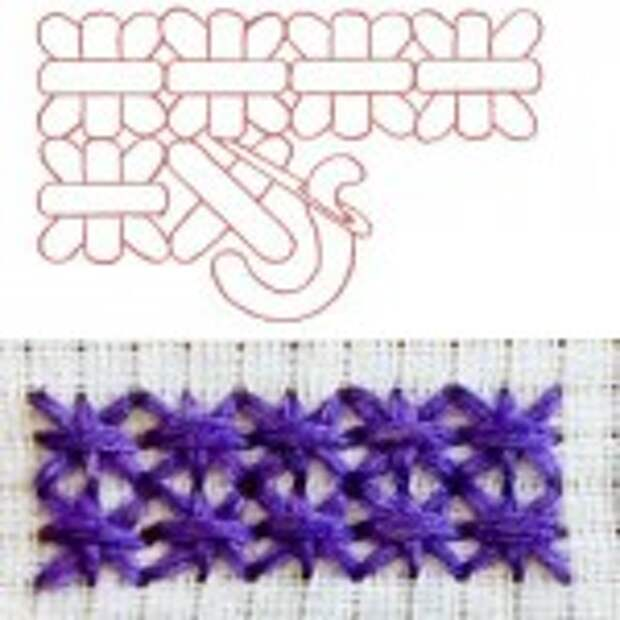 технология вышивки крестом