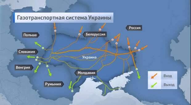 Украинский виртуальный реверс под угрозой: газ на Венгрию идёт в обход. Очередь за Словакией.