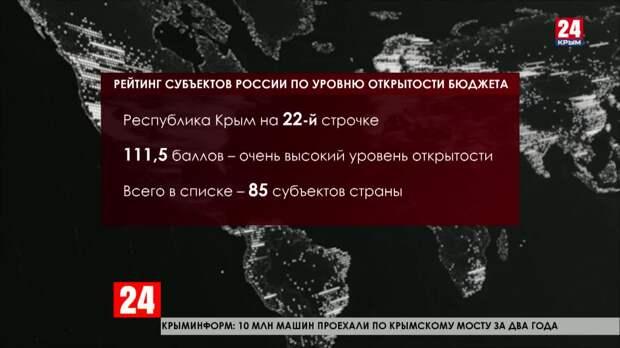 Крым занял двадцать вторую строчку в рейтинге по уровню открытости бюджетных данных