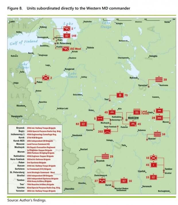 Доклад CNA. Российские силы в Западном Военном Округе