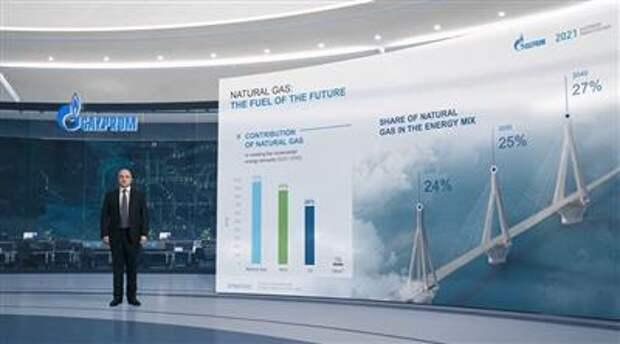 """""""Газпром"""" увеличит экспорт газа в Европу на 5% в 2021 году"""