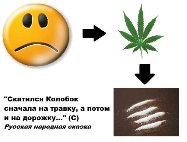 мемы+