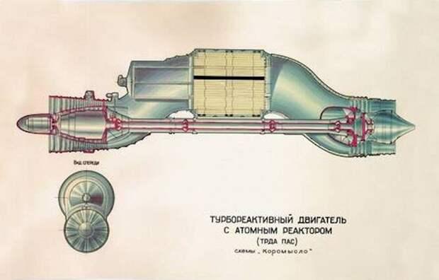 Верхом нареакторе: как вСССР разрабатывали атомный самолет