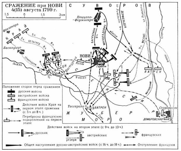 Итальянский и швейцарский походы Суворова. 5-7 части