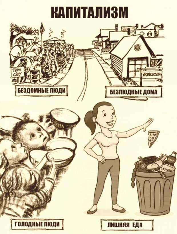 Капитализм - это голодные люди и лишняя еда