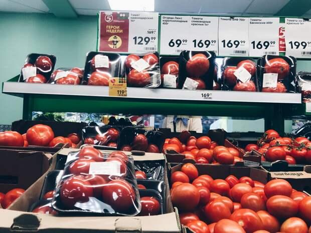 Цены на продукты в России и в Германии