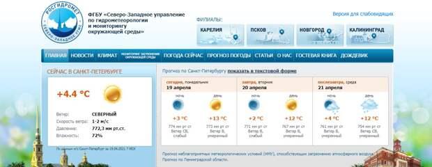 Нетипичный день. Петербургская погода сделала подарок, отодвинув похолодание