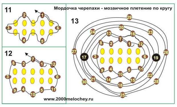 Схема бисерной черепашки