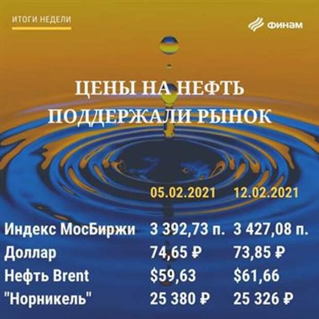 Итоги пятницы, 12 февраля: Восстановление нефти помогло рынку РФ остаться в плюсе