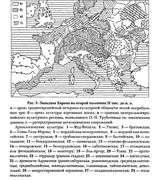 Этногенез и начальные этапы истории славян