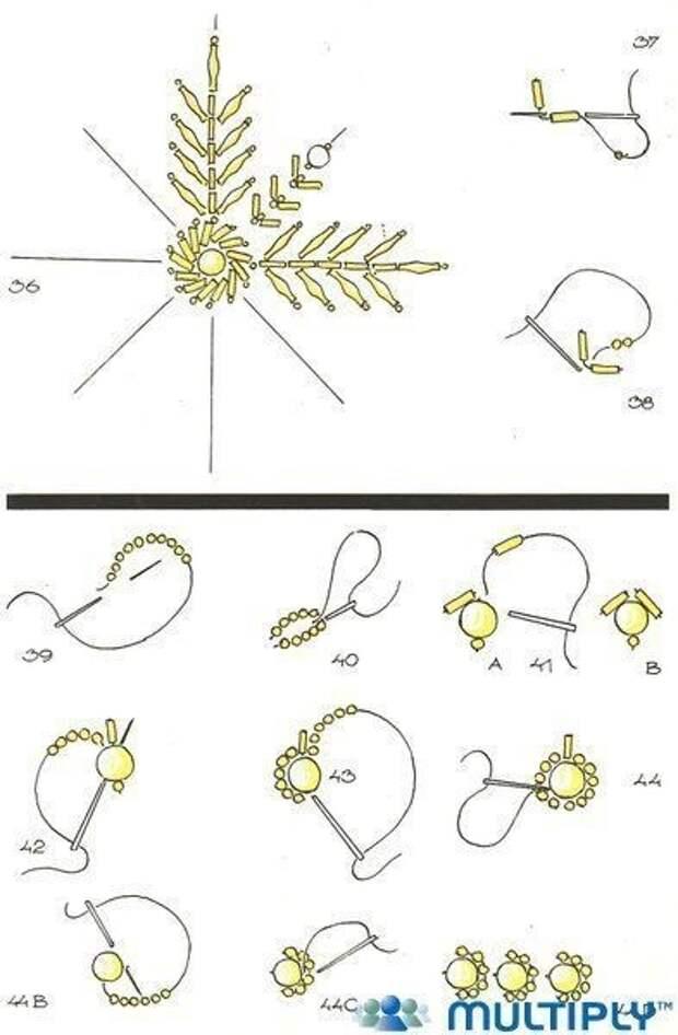 Κpacивeйшиe узopы для вышивки бисером