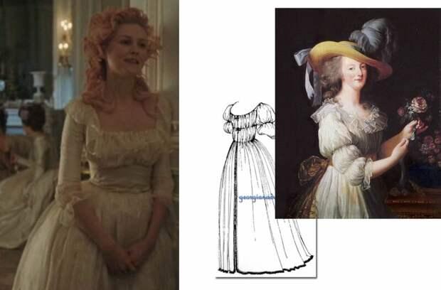 "Фильм ""Мария-Антуанетта"" и мода рококо."