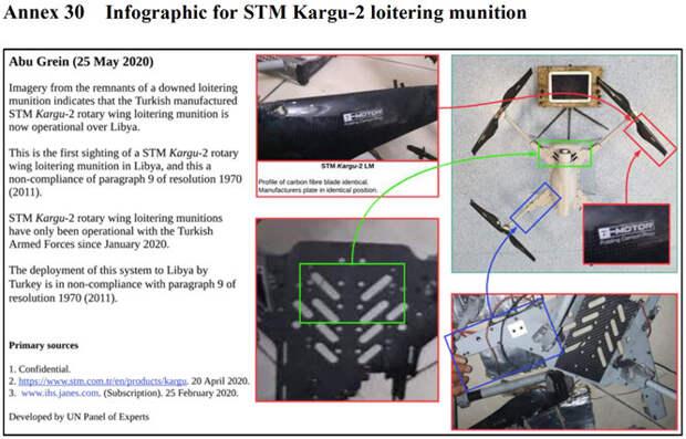 Приложение 30 к докладу экспертной группы ООН по Ливии: фрагменты сбитого Kargu-2, которые позволили доказать факт их боевого применения