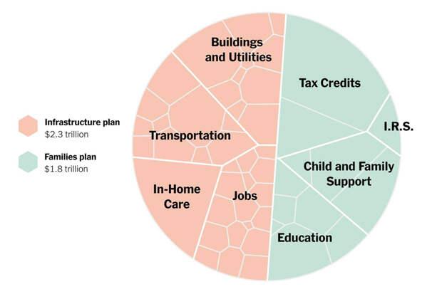 Plan-Biden