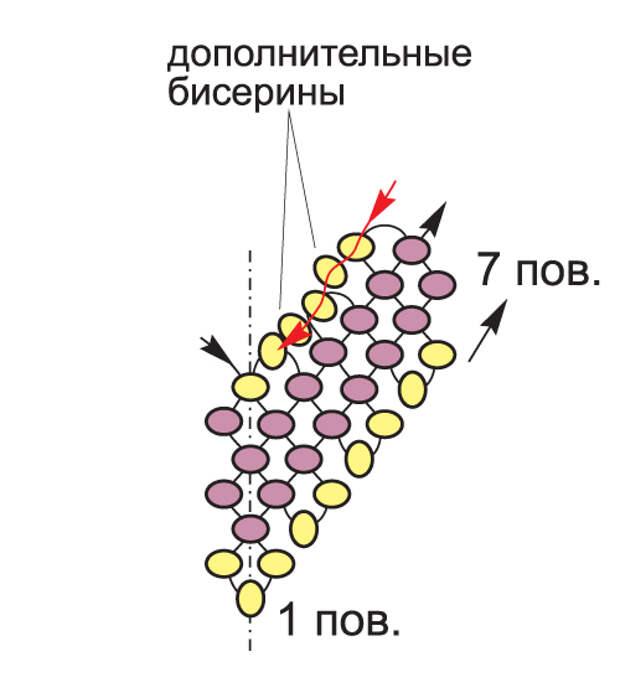 Мастер-класс по бисероплетению: яйцо «Пасхальный цветок»