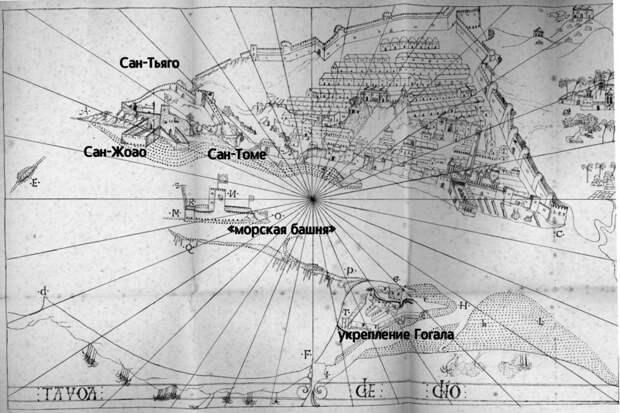 Рисунок города и крепости Диу, исполненный по зарисовкам 1538–1540 годов. Наблюдатель смотрит примерно с севера на юг - Диу: город в подарок | Warspot.ru