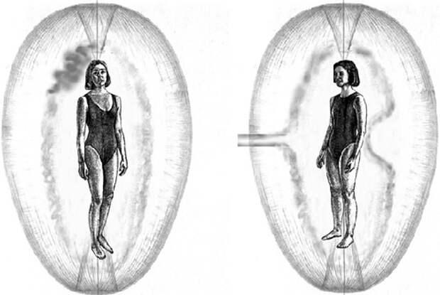 Явление «порча» не с позиции мистики, а с позиции физики!