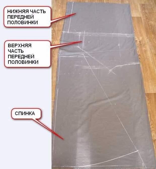 Выкройка юбки в стиле бохо