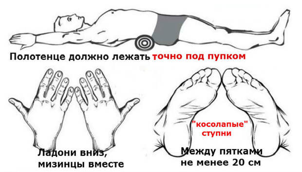 Как убрать живот с помощью валика из полотенца