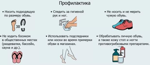 Профилактика болезней ногтей на пальцах ног