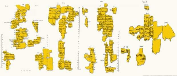 Туринский царский папирус