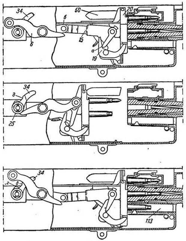 «Максимы» для Швейцарии, пулемет MG94