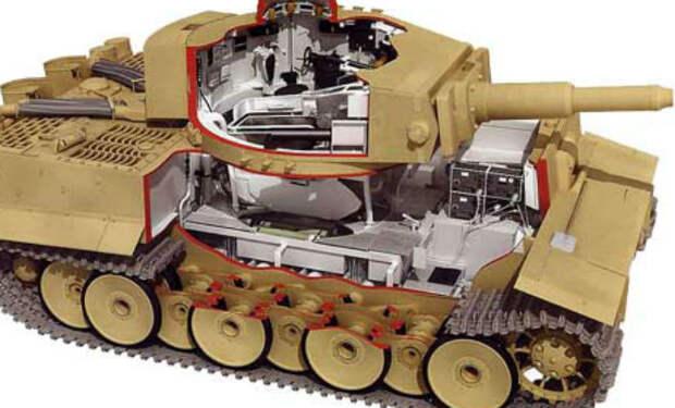 Как устроен немецкий танк Тигр изнутри