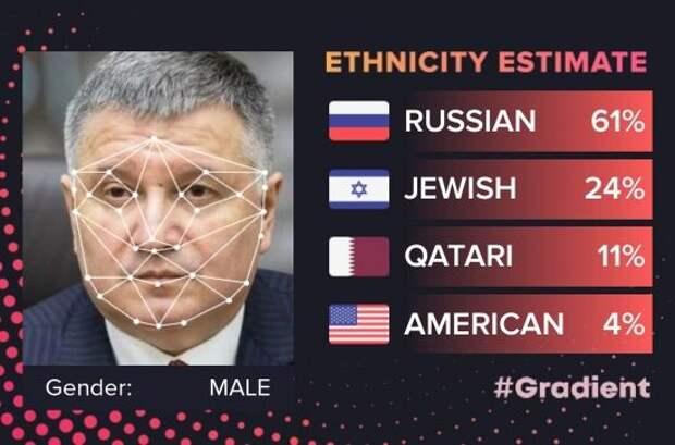 Тест на ДНК: в Сети по фото определили национальность знаменитых политиков