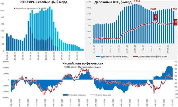 Рубль продолжит ослабление