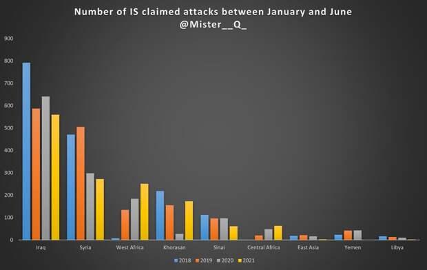 Активность ИГИЛ в мире. Январь-июнь 2021