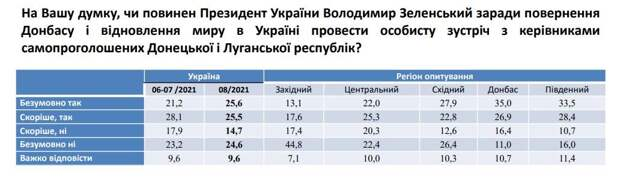 Украина со статусом основного союзника НАТО?