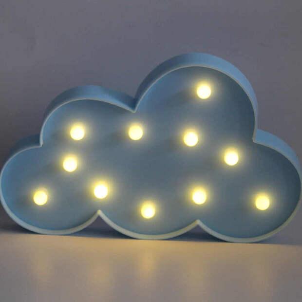 Как правильно выбрать и купить светильник через интернет? Советы при выборе