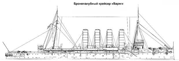 Крейсера «Варяг» — два корабля, два символа двух эпох