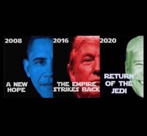 Звёздно-полосатые войны – третья партия.Появится ли в США новая политическая сила?