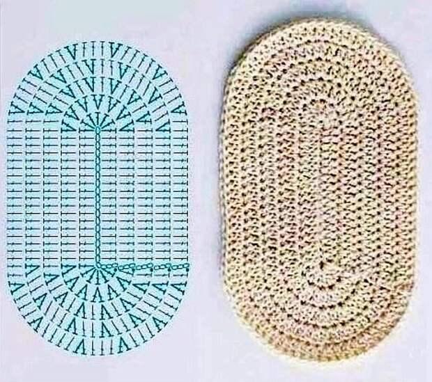 Как связать идеальный круг и овал