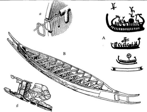 Верхом на Драккаре: эволюция знаменитого судна